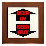 Beer In Beer Out Framed Tile