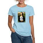 Mona's Maltese (R) Women's Light T-Shirt