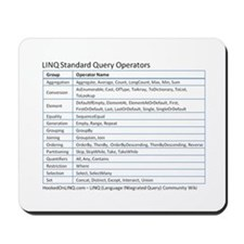 LINQ  Standard Query Operators Mousepad