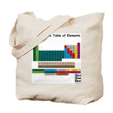 Color Coded Periodic Table Tote Bag