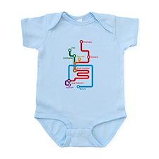 Gastrointestinal Subway Map Infant Bodysuit