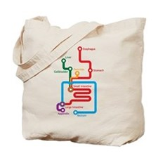 Gastrointestinal Subway Map Tote Bag