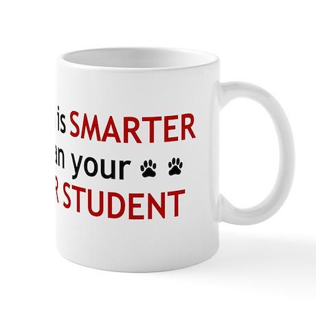 My Dog is Smart Mug