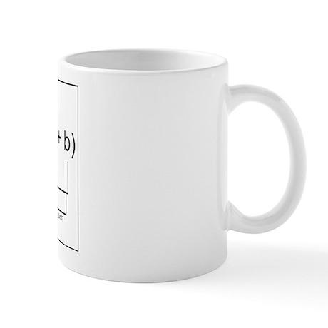 FOIL Method Mug