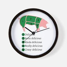 Delicious Pig Wall Clock