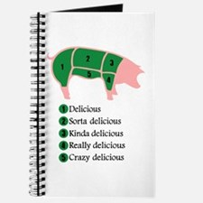 Delicious Pig Journal