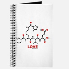Love molecule Journal