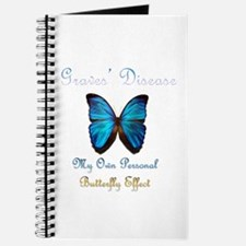 Graves' Disease Butterfly Effect Journal