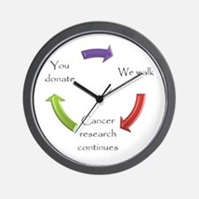 Cute Relay life Wall Clock
