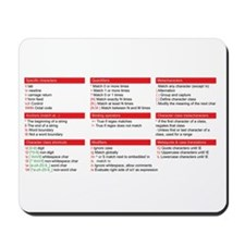 regular expression reference Mousepad