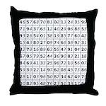 Euler Square Throw Pillow