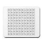Euler Square Mousepad