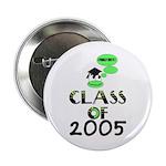CLASS OF 2005 GRADUATION 2.25
