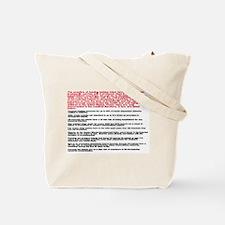 Risk of formula Tote Bag