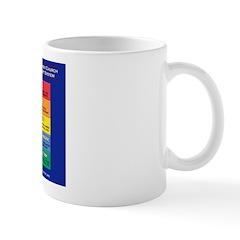 Rapture Alert - Mug