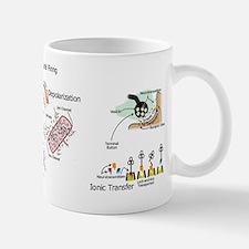 The Neural Synapse Mug