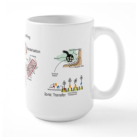 The Neural Synapse Large Mug