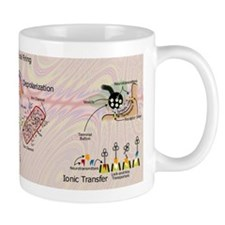 Neural Firings Mug