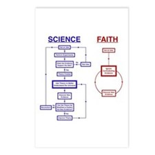 Science vs Faith Postcards (Package of 8)