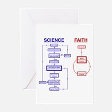 Science vs Faith Greeting Cards (Pk of 10)