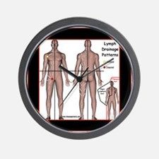 Lymph Drainage Chart Wall Clock
