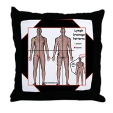 Lymph Drainage Chart Throw Pillow