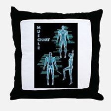Muscle Chart Throw Pillow