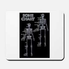 Bone Chart Mousepad