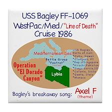 """West Pac/Med/""""Line of Death"""" '86 Tile Co"""