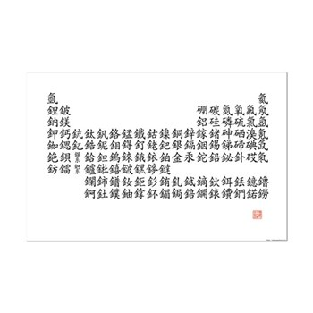 Periodic table in traditional Chinese Mini Poster