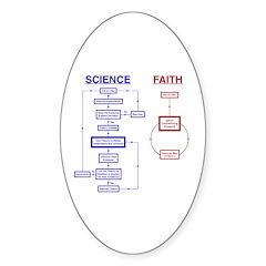 Science vs Faith Oval Sticker (10 pk)