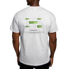 Command Pattern 2 Sided T-Shirt