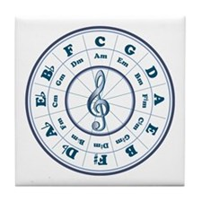 New Blue Circle of Fifths Tile Coaster