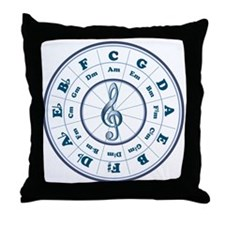 New Blue Circle of Fifths Throw Pillow