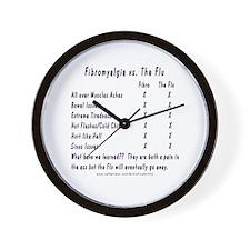 Fibromyalgia vs. The Flu Wall Clock