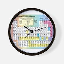 Funny Elements Wall Clock