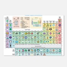 Unique Periodic table Postcards (Package of 8)