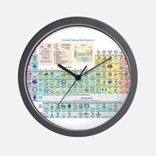 Funny Chemical Wall Clock