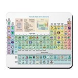 Chemical engineering Classic Mousepad