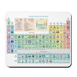 Chemistry Classic Mousepad