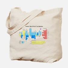 Cute Perl Tote Bag