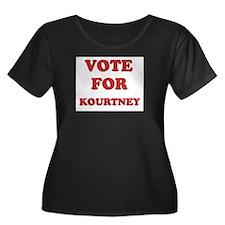 Vote for KOURTNEY T