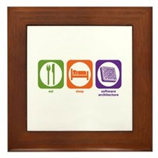 Eat Sleep Software Architecture Framed Tile