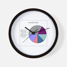 Rickroll Wall Clock