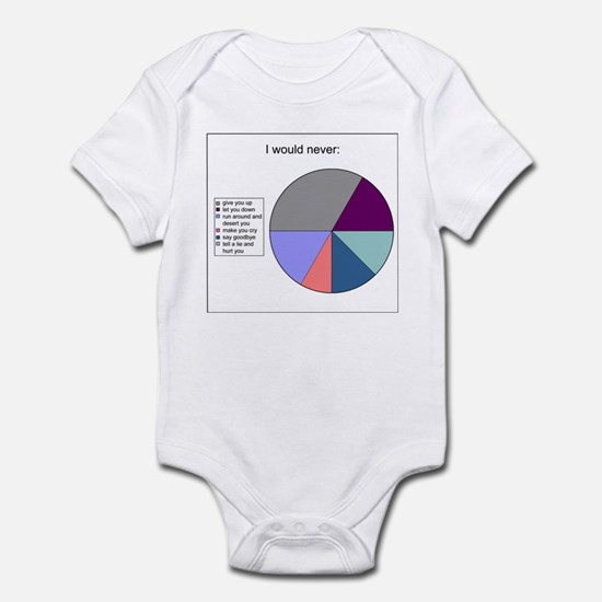 Rickroll Infant Bodysuit