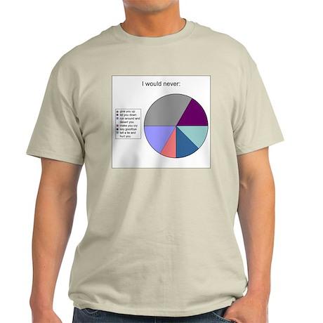 Rickroll Light T-Shirt