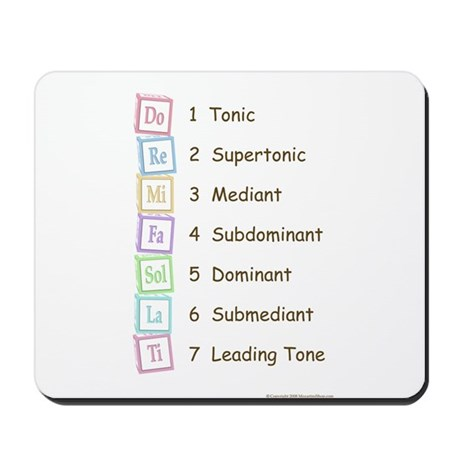 Tones of the Scale Mousepad