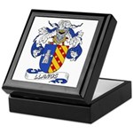 Llanos Family Crest Keepsake Box