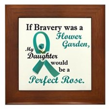 Flower Garden 1 Teal (Daughter) Framed Tile