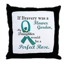 Flower Garden 1 Teal (Daughter) Throw Pillow